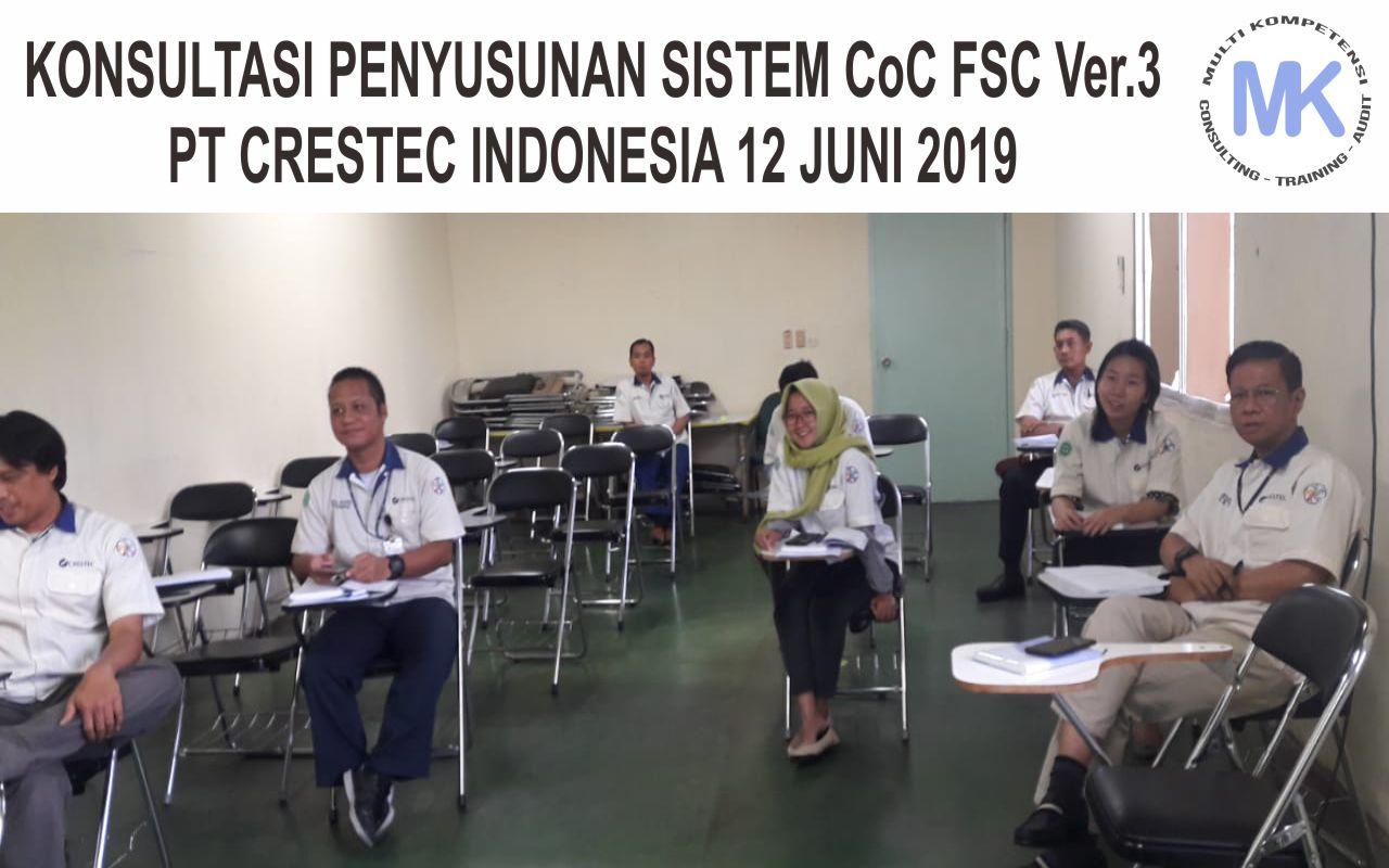 3  Pengalaman Training & Konsultasi Multi Kompetensi 3