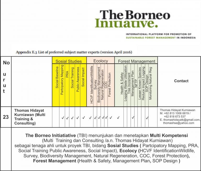 borneo initiative  Pengalaman Training & Konsultasi Multi Kompetensi borneo initiative